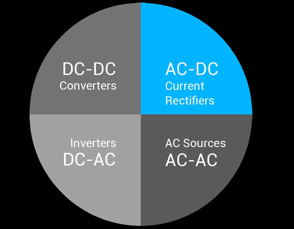 camembert current rectifier